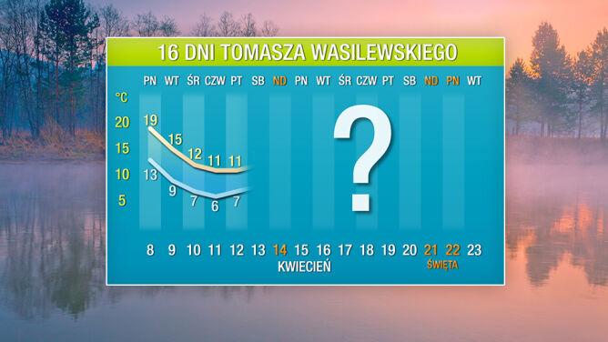 Prognoza pogody na 16 dni: czeka nas drastyczna zmiana temperatury